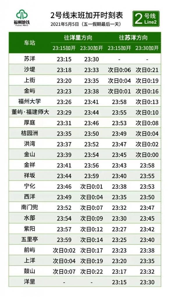 快收藏!福州地铁五一加开时刻表来了!
