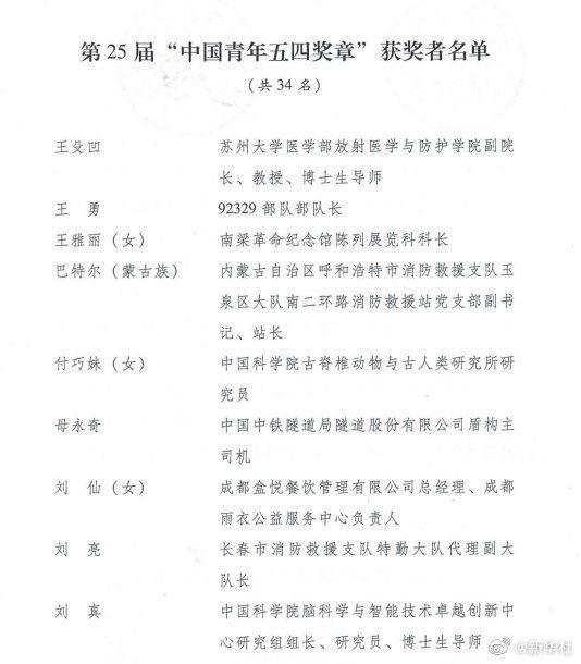 第25届中国青年五四奖章评选结果揭晓!福建这个集体入选